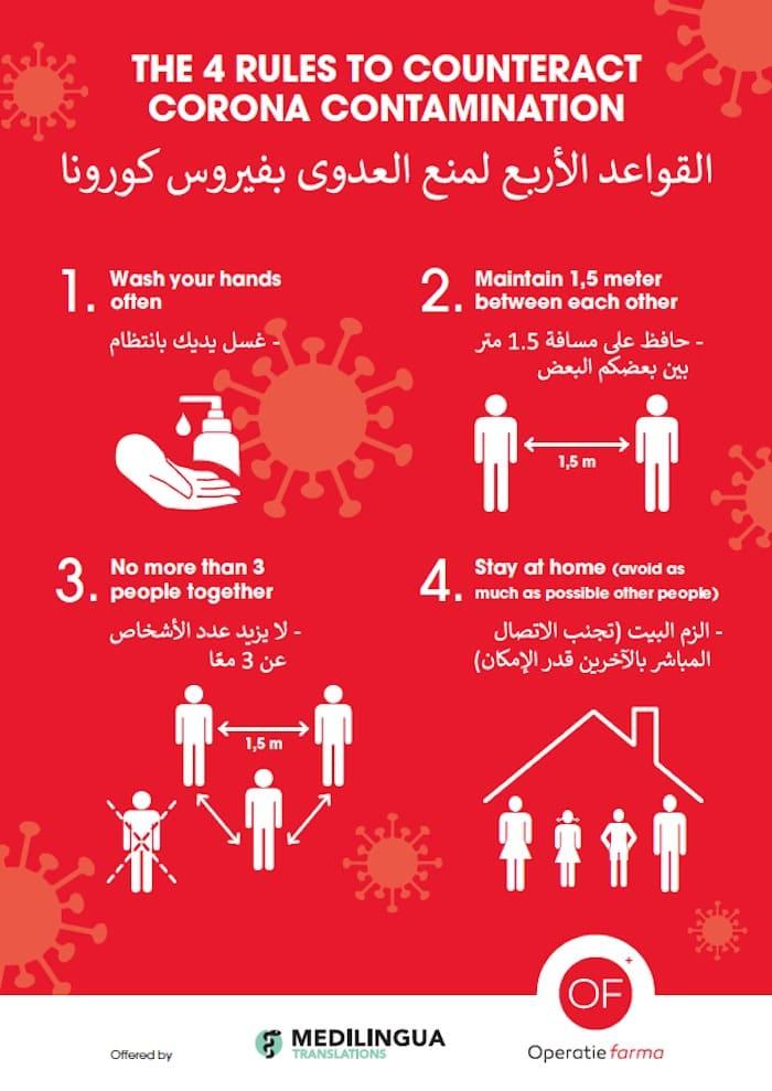 Operatie Farma Corona Poster Engels Arabisch